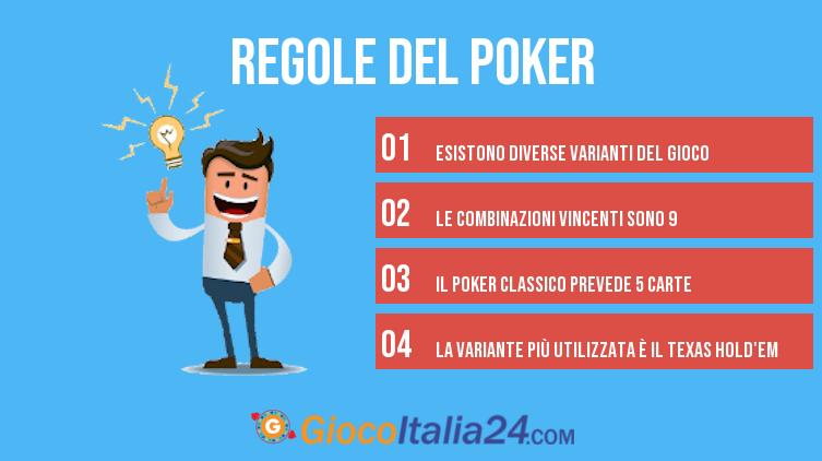 regole del poker