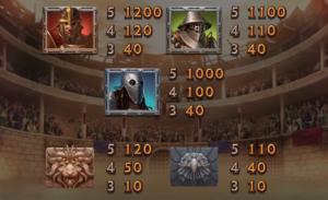 Tabella di pagamento della slot Champions of Rome